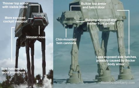 RO AT AT comparison